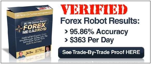 Forex megadroid review 2015